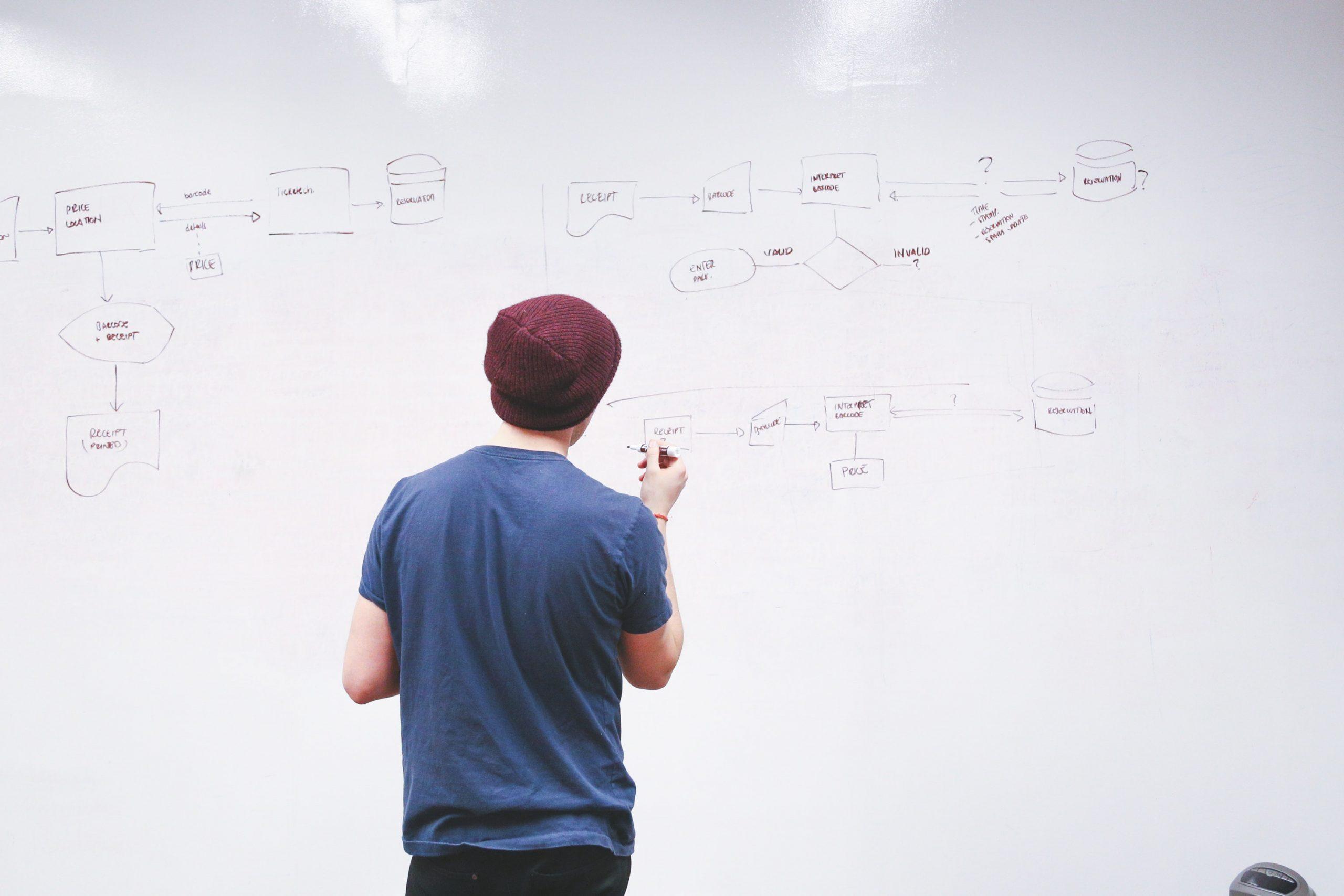 5 dicas para organizar a produção de conteúdo e marketing da sua empresa